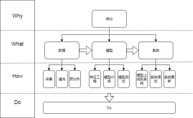 结构化思维模型.png